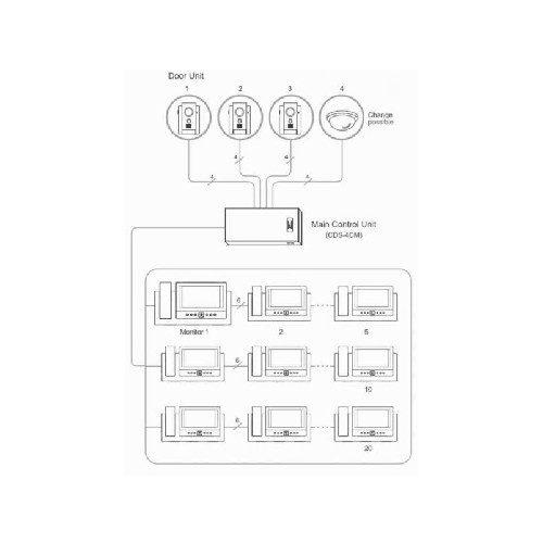 videointerfon-20-monitoare_04-500x500